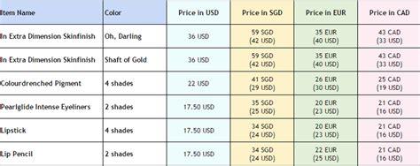 mac lipstick price price comparison mac magic of the shopandbox