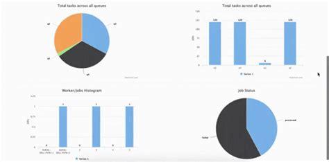 simple node js websocket how to visualize resque usage using node js websockets