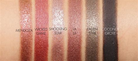Nars Narcissist Eyeshadow Pallete by Nars Narsissist Wanted Eyeshadow Palette Review The