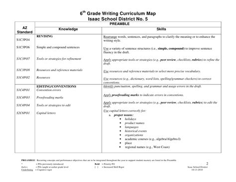 Argumentative Essay Exles 6th Grade by 6th Grade Persuasive Essay Exles