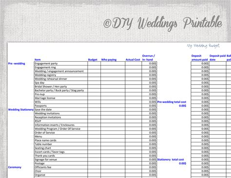 wedding budget excel template wedding ideas uxjj me