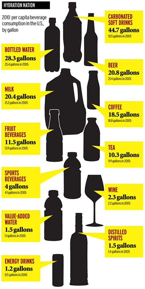hydration t nation hydration nation infographic