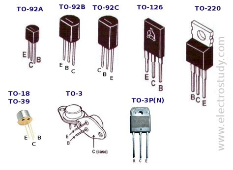 transistor irf3205 equivalent image gallery transistor packaging