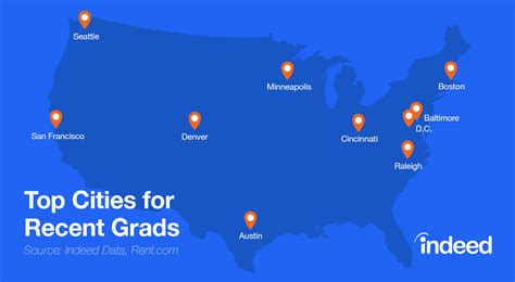 Top 20 Recent by Top 10 Cities For Recent Graduates Indeed