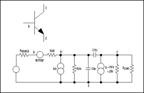 bipolar transistor high frequency model bipolar transistor high frequency model 28 images file extended transportmodel of