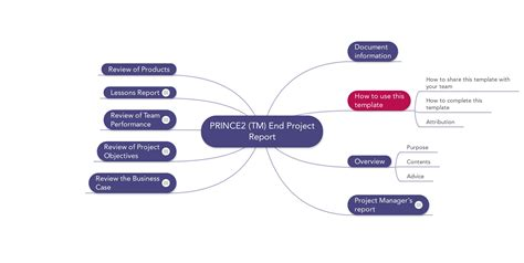 end of project report template prince2 end project report template