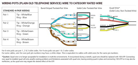 dsl wiring diagram wiring diagram with description