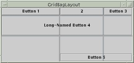 java swing layout tutorial how to use gridbaglayout