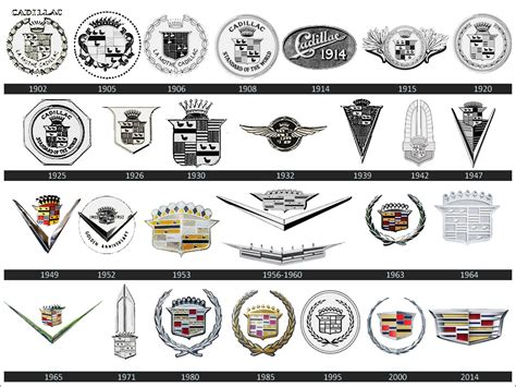 Logo Cadillac by Cadillac Logo Meaning And History Models World
