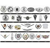 Cadillac Logo Meaning And History Latest Models  World