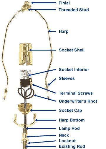 Admirable Rewiring Vintage Floor Lamps Lighting Modern And Designer Lights Wiring 101 Capemaxxcnl
