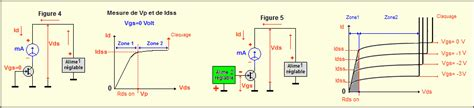 le transistor fet transistor fet polarisation 28 images mosfet polarity page 1 mosfet voltage divider to