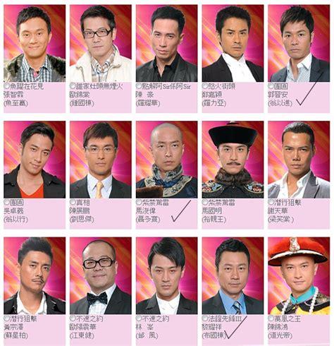 actor hong kong hong kong actors list movie search engine at search