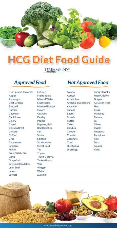 Dieting Guide by Labrador Gewicht Abnehmen 40