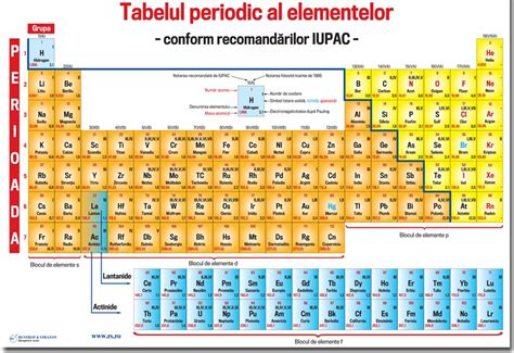 What Is Al On The Periodic Table by What Is Al On The Periodic Table File Periodic Table Of