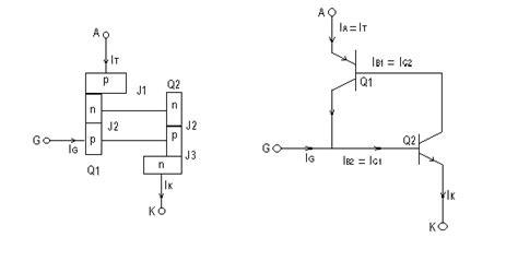 transistor y tiristor teoria sobre tiristores