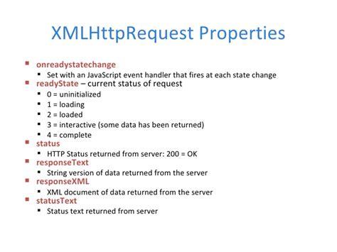 tutorial xmlhttprequest javascript xmlhttprequest post exle phpsourcecode net