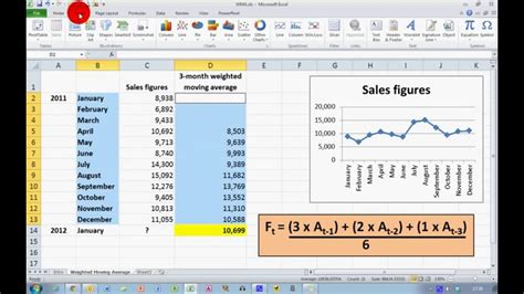 Weighted Moving Average Excel Template How To Calculate A Weighted Moving Average In Excel 2010 Youtube