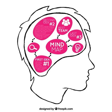 mind map templates free mind map template on vector free