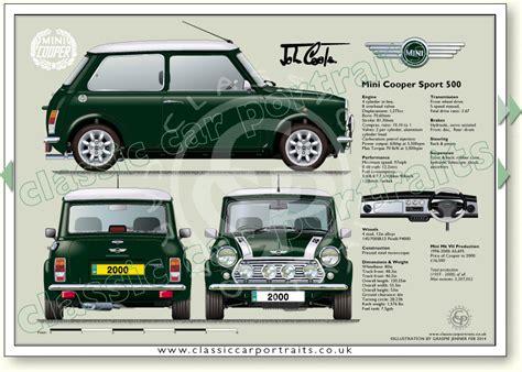 Mini Cooper Sport 500 2000 Classic Car Portrait Print