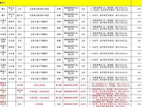 Relations Budget Template by Netizens Expose Shandong Company S Quot Relations
