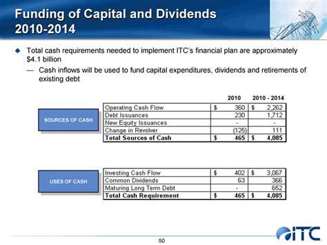 section 117 funding while the base capital plan remains fairly flat over the