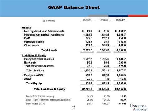 the current assets section of the balance sheet should include graphic