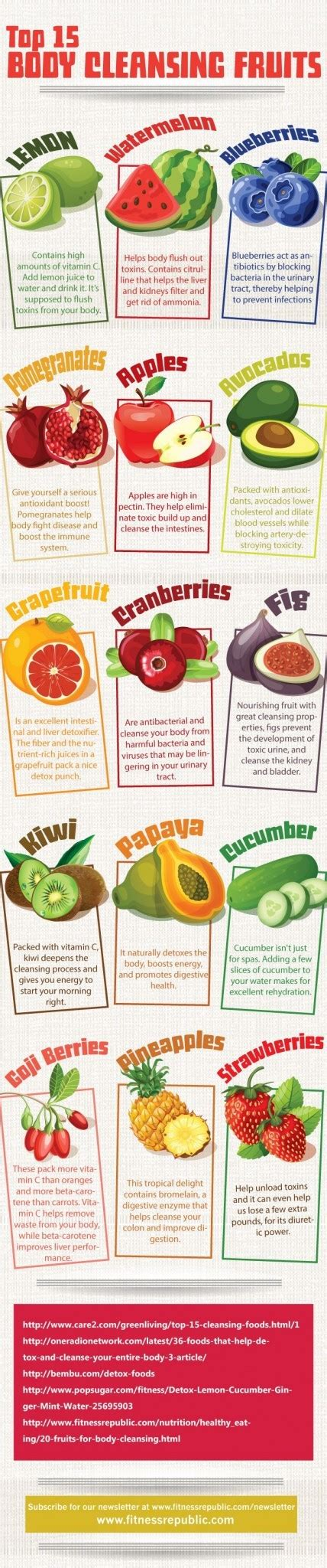 What To Eat After A Fruit Detox by A Fruitarian Diet The The Bad The Health