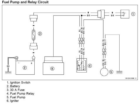 Brute 750 Wiring Diagram