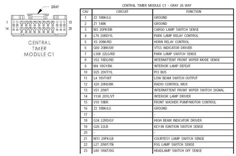 2008 dodge durango wiring diagram wiring diagram with