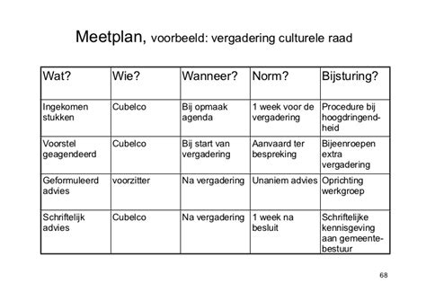 voorbeeld evaluatieformulier procesmanagement