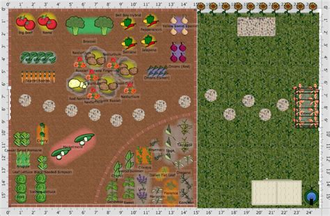 backyard layout planner garden plans backyard and family plans the old farmer s