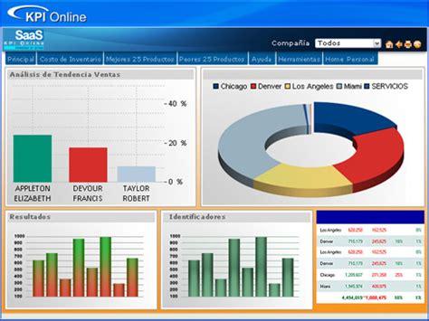 encontrar cadena en otra php reportes ejecutivos kpi online