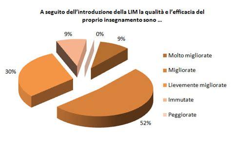 ccnl industria alimentare testo integrale giugno 2012 lim e dintorni pagina 3