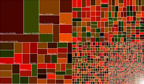android fragmentation my argument for ending the android fragmentation talk once and for all