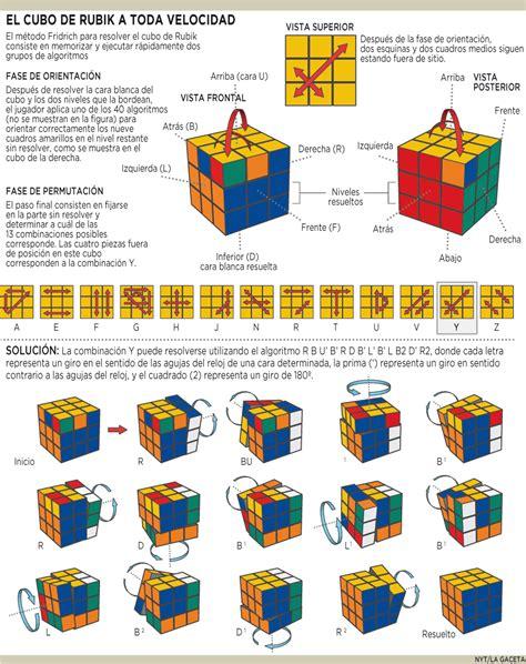 tutorial cubo rubik 3x3 metodo fridrich soluci 243 n rubik m 233 todo fridrich por jessica fridrich