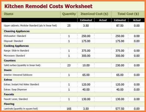 Kitchen Remodel Template Gorgeous Ms Excel Kitchen Remodel Costs Calculator Template Excel Free Remodeling Estimate Template