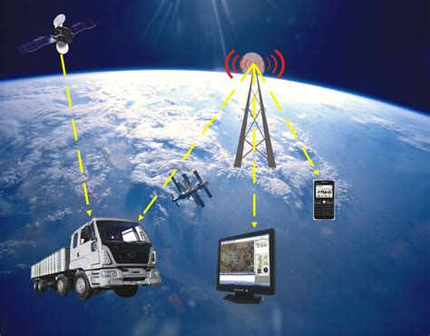 tracking system fleet tracking system wayerclouds