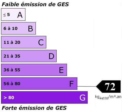Dpe Et Ges 3703 dpe et ges php web accueil devnotebook g n rateur d 39