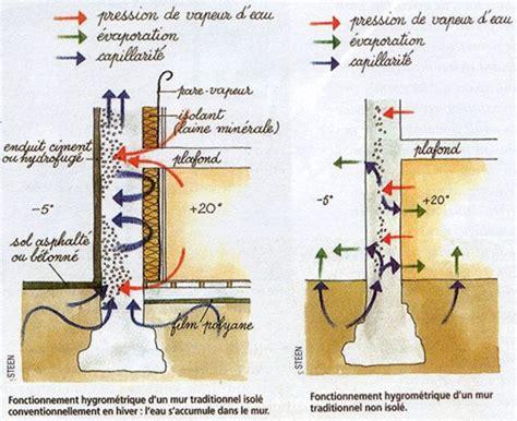 Isoler Un Mur Humide 2768 by Comment Isoler De L Int 233 Rieur Un Mur Humide Isolation