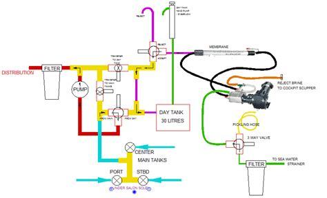 Plumbing Diagram by Howard Just Imagine 12 Mar 2008