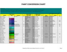 tamiya color chart free book humbrol revell comparison chart pdf free books