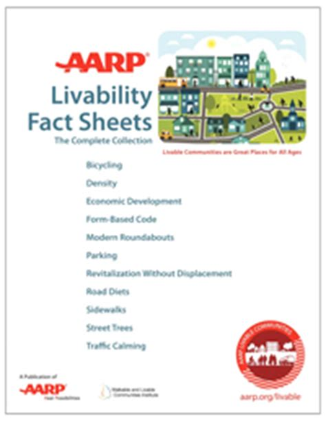 livability tool kits and resources housing imagining livability design collection aarp