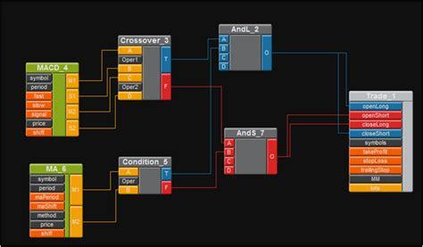 fl studio 11 full version kickass ex4 to mq4 decompiler full version free download