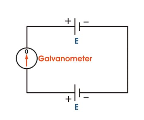 How To Clear Negative Energy potentiometer working principle of potentiometer
