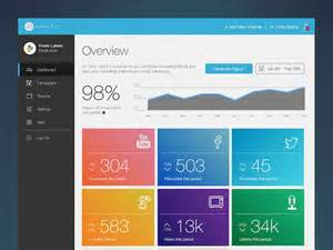 1000 ideas about dashboard design on