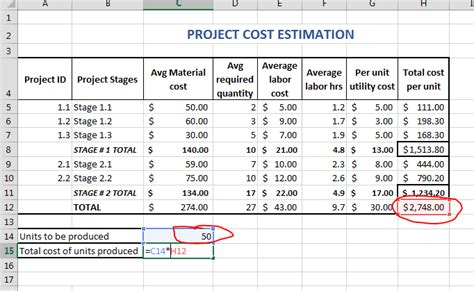 Project Estimate Template Beneficialholdings Info Manufacturing Cost Calculation Template