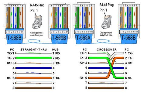cat6e wiring diagram plunger snake diagram where is