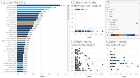 tableau of major events in tableau how to find the most important variables for