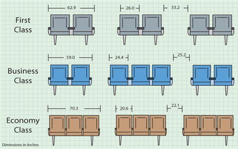 average seat width seat and aisle dimensions